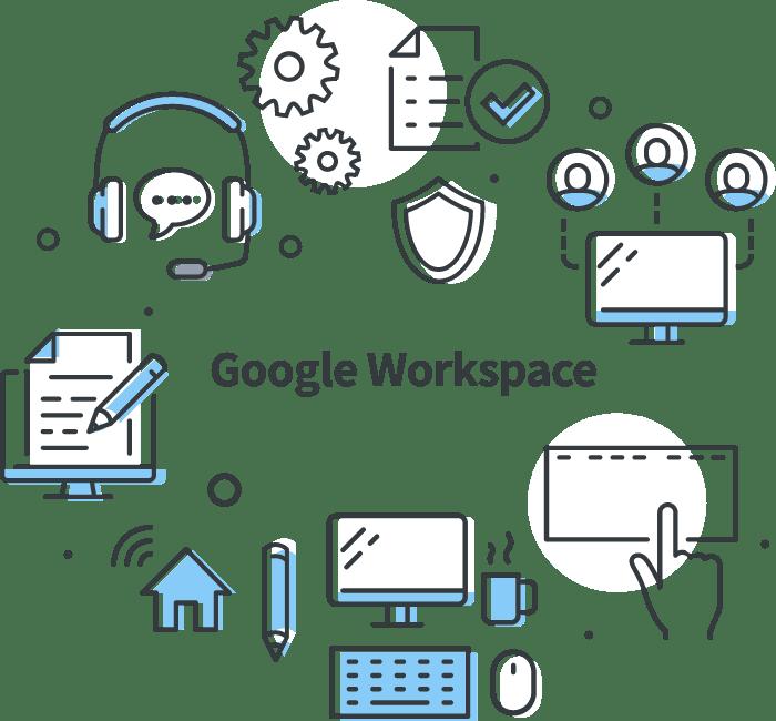 業務の効率を劇的に上げる Google Workspace