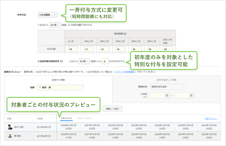 rakumoキンタイは「年次有給休暇」の自動付与が可能。付与方式を、入社基準・一斉付与基準など柔軟に設定でき有給休暇管理がラクになります