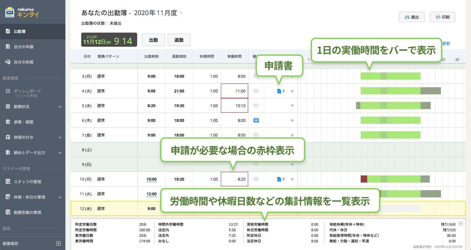 rakumo キンタイ CSVデータ出力設定画面