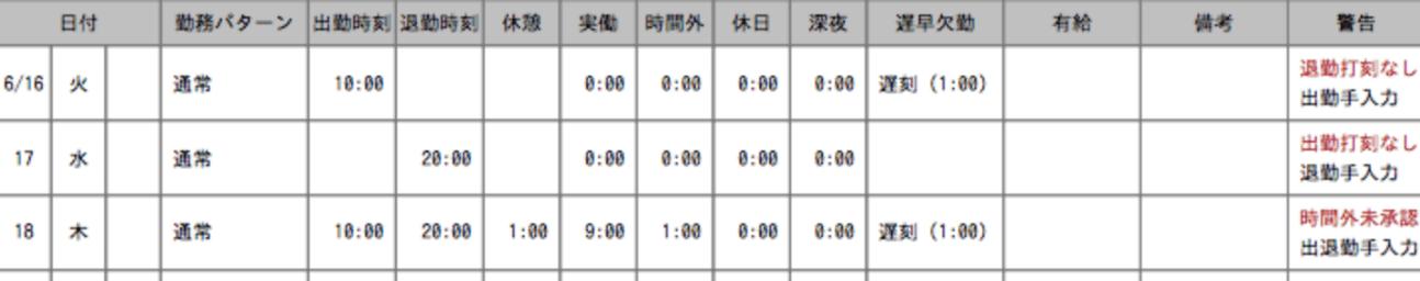 rakumo キンタイ 出勤簿印刷上での警告表示