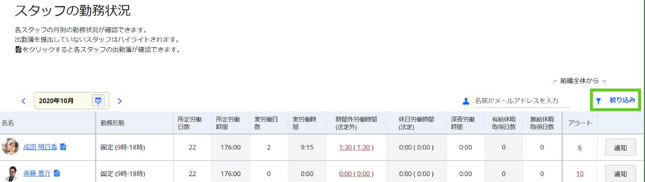 rakumo キンタイ スタッフの勤務状況画面