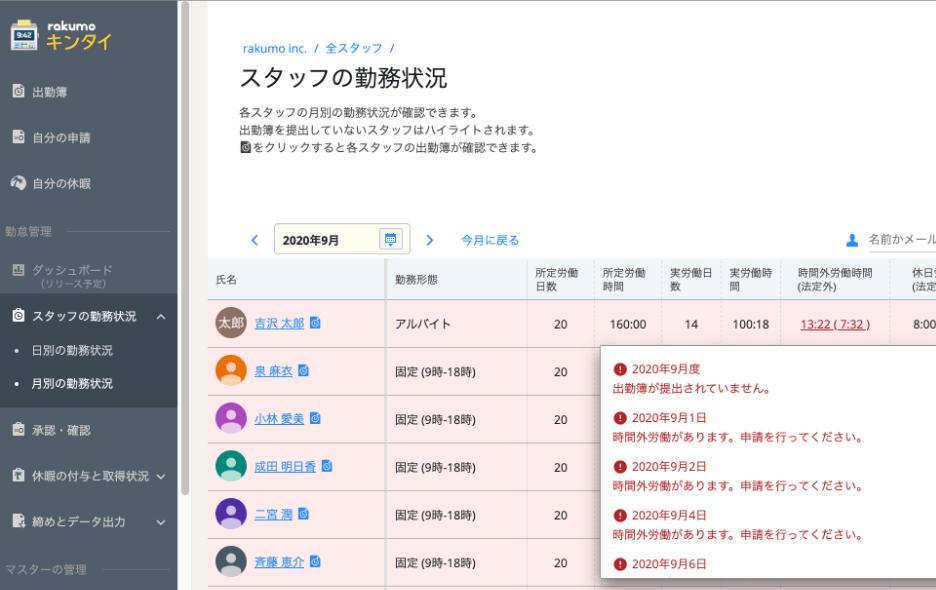 rakumo キンタイ スタッフのアラート内容表示画面