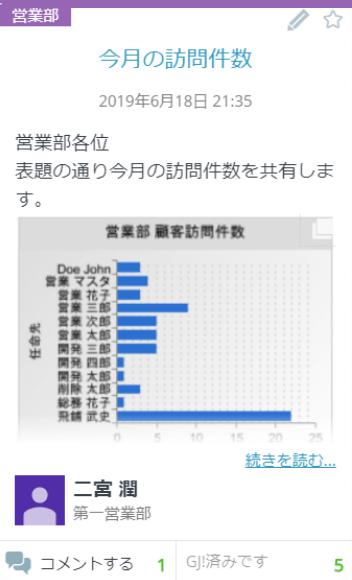 rakumo ボード 掲示板掲載例(営業関連)