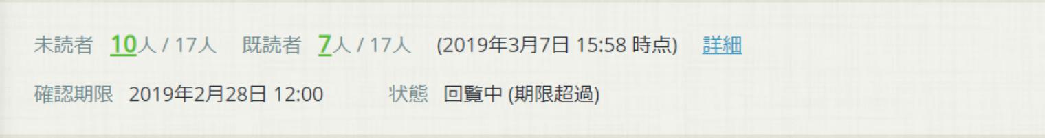 rakumo ボード 回覧実施後の未読/既読者一覧
